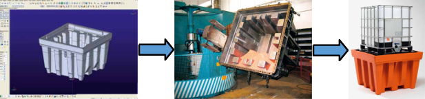 picture of sump pallet manufacturing process